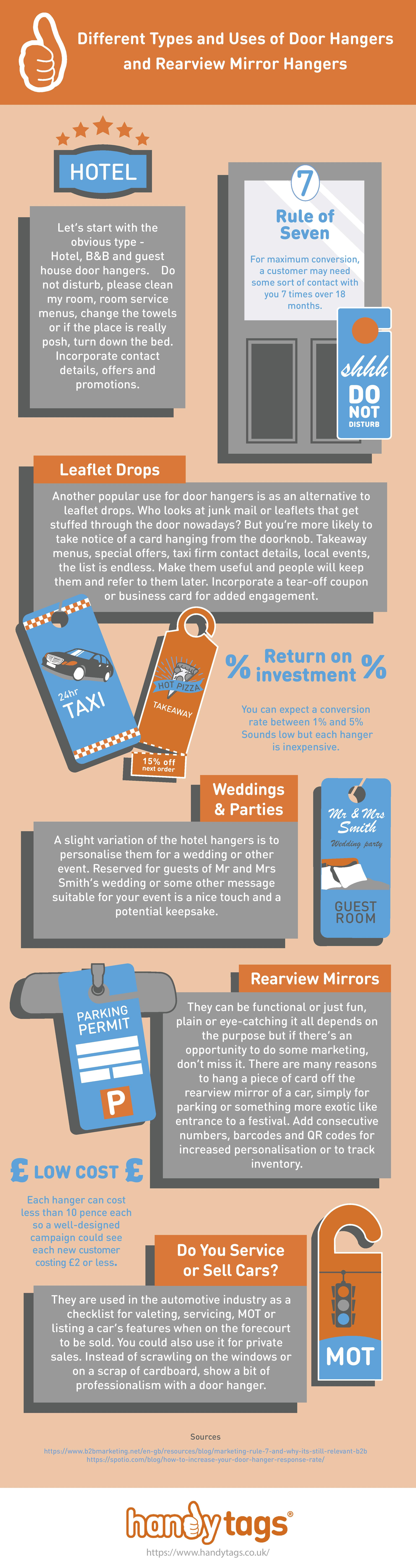 Swing Tag Infographic