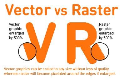 vector-versus-raster